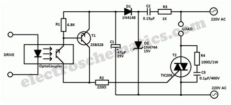 design guidelines for transistor output optocouplers universal triac control with optocouplers control