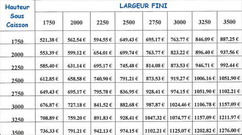 Rideau De Fer Pour Commerce by Rideaux Metalliques Specialiste Dans La Fabrication L
