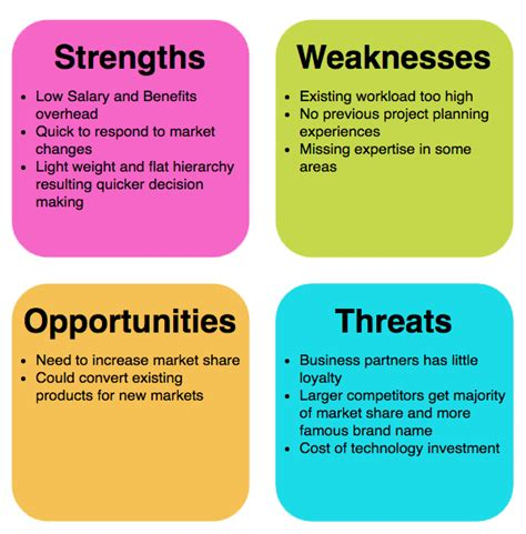 what is swot analysis quora