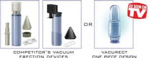 Erectile dysfunction compare vacurect 174 vacuum erection device