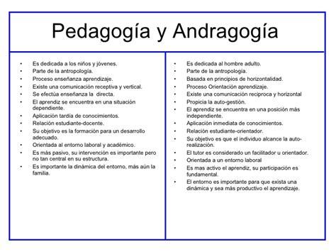 Modelos Curriculares Que Soportan La Andragogia Concepciones Sobre Pedagogia Y Andragogia