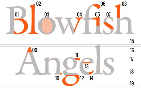 typography jargon typography and terms that every designer must page 2 creative bloq