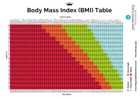 Bmi Calendar Printable Bmi Chart Search Results Calendar 2015
