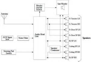 toyota fj cruiser audio system wiring diagram circuit wiring diagrams