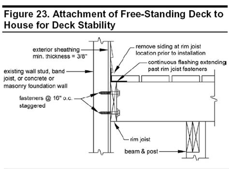 How To Attach A Deck To A House by Freestanding Decks Solve Ledger Attachment Challenges