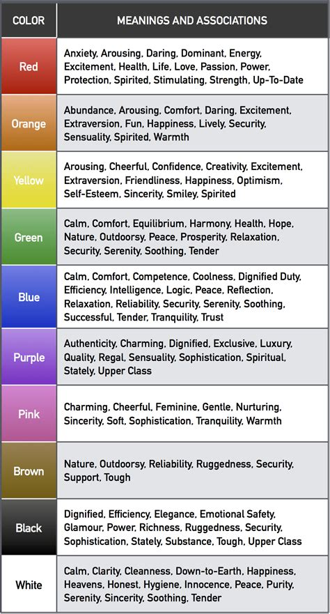 room color meanings room color meanings room color meanings color psychology also suggests that