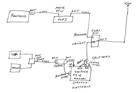 uhf wiring kit 14 wiring diagram images wiring