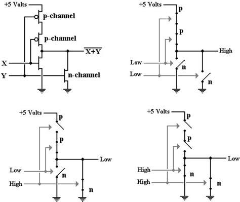 cmos layout elements circuit diagram of cmos nor gate wiring diagram schemes