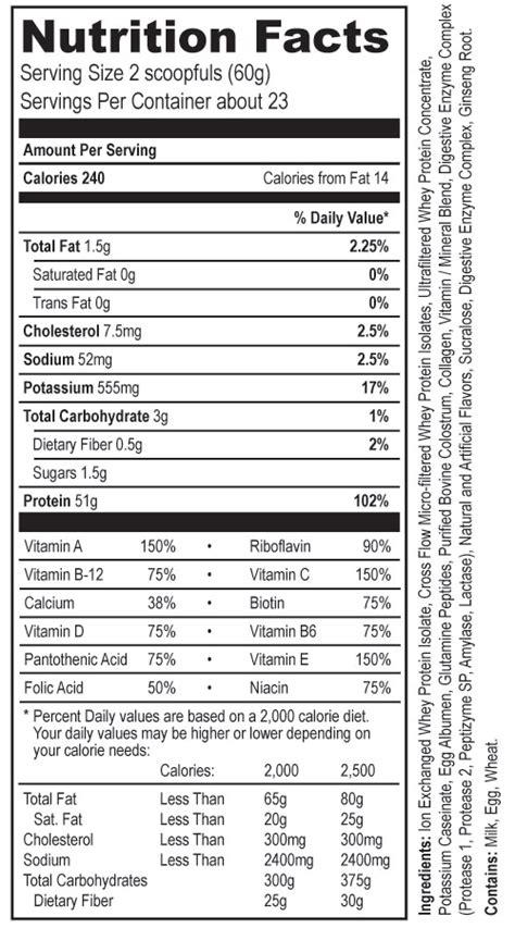 d protein nutrition facts nutrisystem protein drink nutrition facts dandk