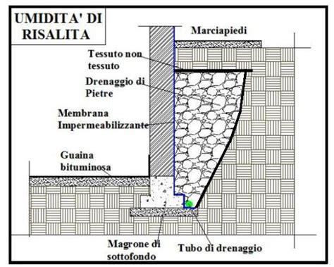 come isolare una parete interna dall umidità come proteggere le fondazioni dall umidit 224 di risalita