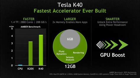 Nvidia Tesla K40 Price Nvidia Tesla K40 Announced Best Performance Watt Solution
