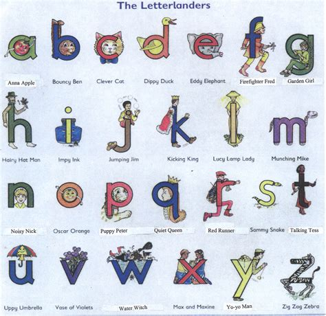 Letter Characters free letterland alphabet coloring pages