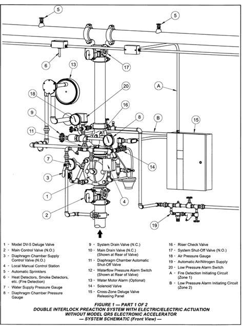 sprinkler alarm system wiring diagram free