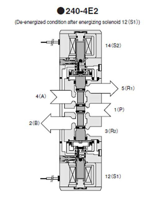 Pneumatic Single Solenoid Valve 5 2 G1 4 Chelic Sv 6102 Sw 6102 pneumatic solenoid valves 5 2 way mini solenoid