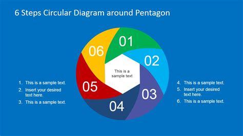 6 steps circular segmented diagram for powerpoint slidemodel 6 steps circular powerpoint diagram pentagon center