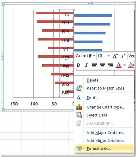 format axis excel 2010 comparative histogram in excel 2010