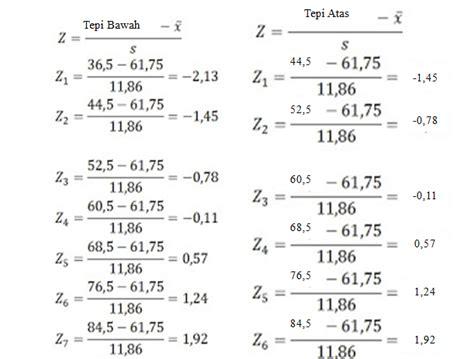 cara menghitung uji normalitas chi kuadrat viara novita uji normalitas menggunakan uji chi kuadrat