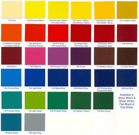 paint swatches www pixshark images galleries with a bite
