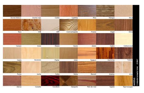 alacena usada de algarrobo tecnoblog de 2 186 de eso unidad 3 materiales y madera