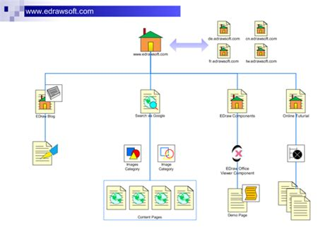 website diagram tool web diagram software create conceptual website diagram