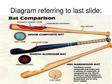 baseball bat diagram ppt baseball bat debate wood vs aluminum powerpoint