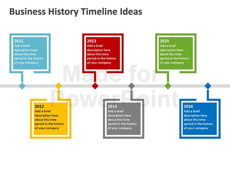 powerpoint templates for history presentations business history timeline templates