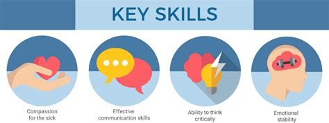 What Does Key Skills Nursing Course In Malaysia Eduadvisor