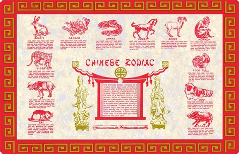 new year animal horoscopes new year animals meaning zodiac placemat