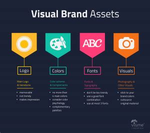 creating a brand identity 1780675623 how to create a brand style guide and brand identity infographic visual learning center by visme