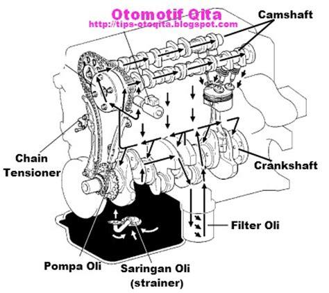 Mesin Mobil valve filter valve free engine image for user manual