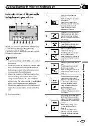 does the pioneer avh p3200dvd wiring diagram pioneer avh p3200dvd support