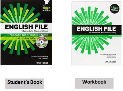 libro english file third edition libros english file mi opini 243 n y experiencia con ellos
