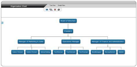 easy org chart creator easyorgchart how to
