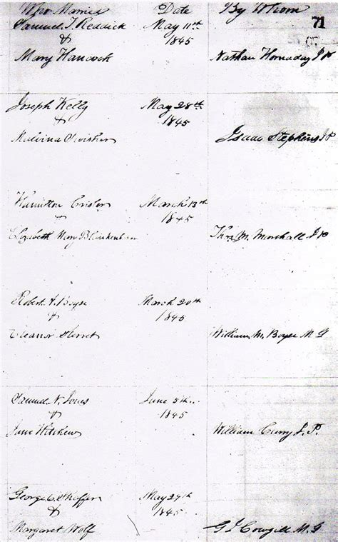Preble County Marriage Records George Shafer And Margaret Wolf