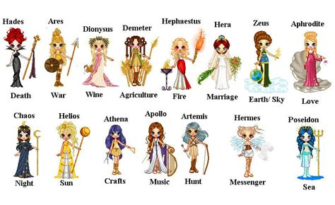 Greek Goddess Names And Pictures | greek gods and goddesses quotes quotesgram