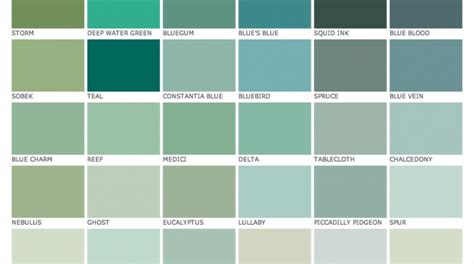 favorite green paint colors most popular green paint colors home design