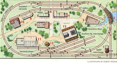 mdl layout model railroad track plans google search model rr