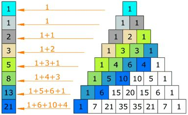 pattern of numbers calculator patterns of pascal s triangle free patterns