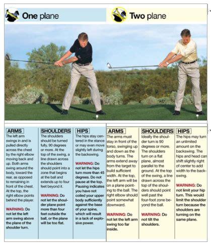 two plane golf swing fundamentals 현대 골프 스윙 이론 one plane vs two plane 네이버 블로그