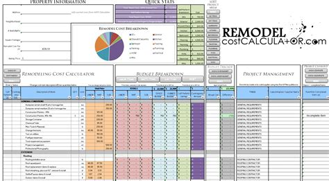 home improvement spreadsheet home renovation budget