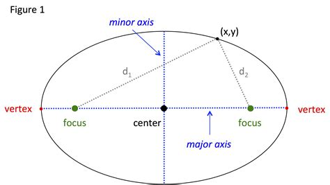 conic section solver conic sections solver conic sections solver android apps