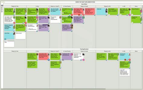 kanban workflow 10 kanban board exles leankit