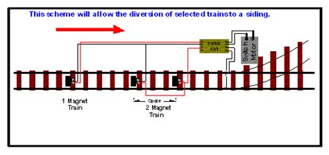 nce dcc wiring diagram get free image about wiring diagram