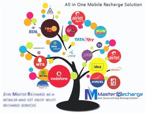 how to recharge in mobile master recharge udaipur service provider of mobile