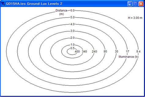 illuminance cone diagram illuminance cone diagram best free home design idea