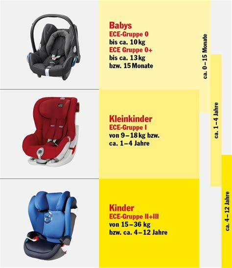 Auto Kindersitz Welches Alter by Kindersitz Gruppe Awesome Rmer Kindersitz King Ts Plus Kg