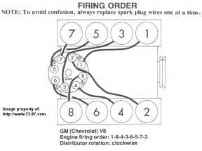1972 chevy 307 wiring diagram get free image about