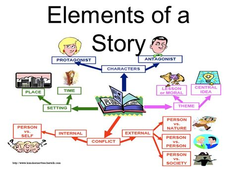 themes of a story powerpoint theme of a story ppt gidiye redformapolitica co