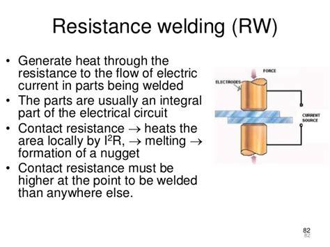 resistors generate heat welding lectures 4 6