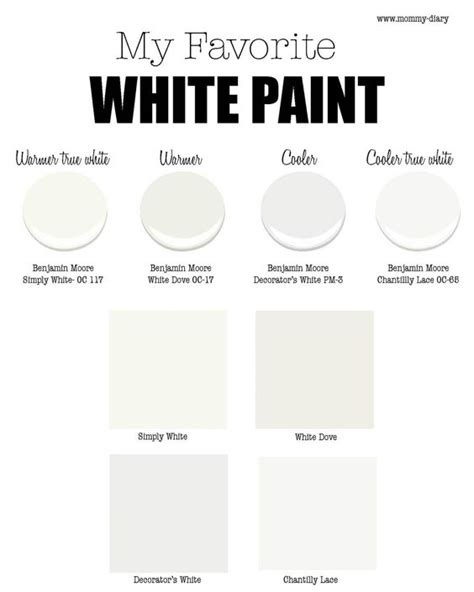 colour review benjamin moore simply white white paints white doves and benjamin moore on pinterest